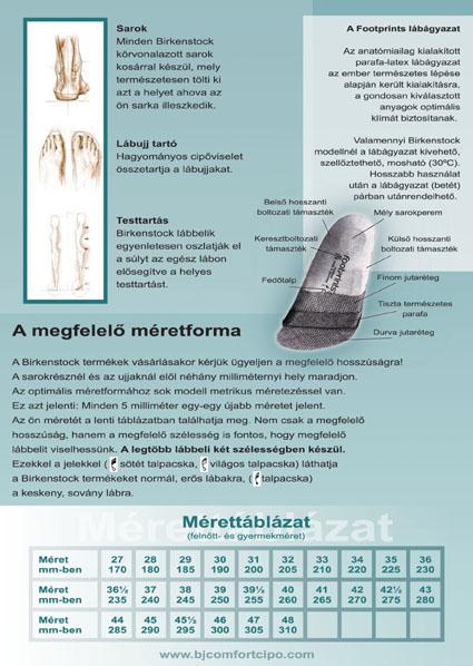 Birkenstock_meret